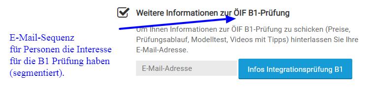 Marketing Automatisierung - Emails