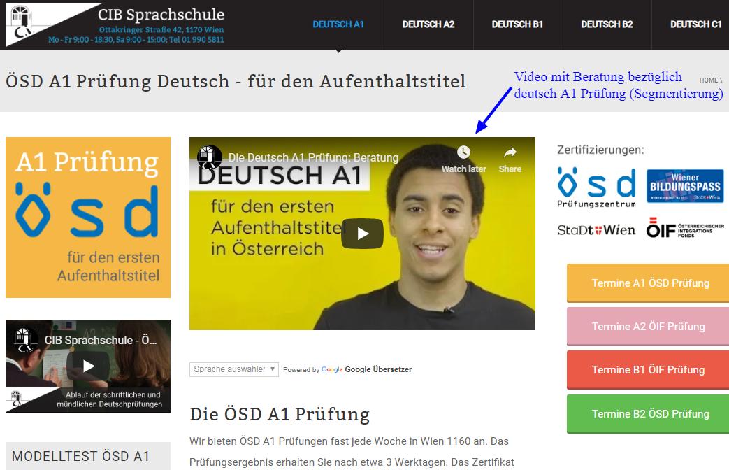 Marketing Automatisierung mit Videos